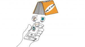 Digital marknadsföringsresa