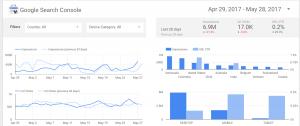 Google data studio Search console