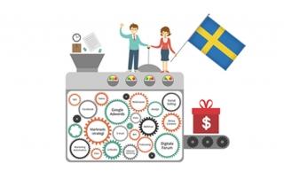 Marketing Automation Sverige