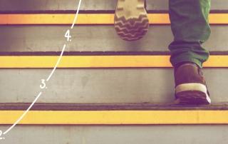 Testa din marknadsavdelning   Marknadsavdelningens 5 faser - Blogg