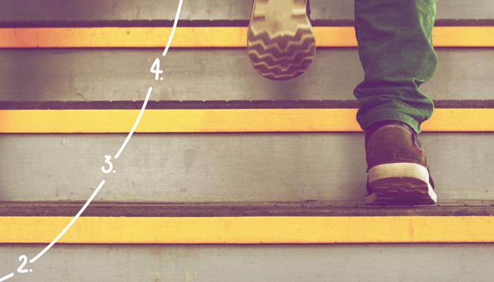 Testa din marknadsavdelning | Marknadsavdelningens 5 faser - Blogg